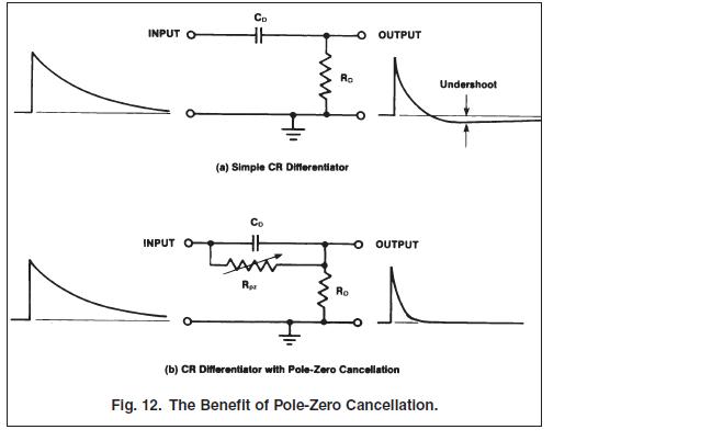 微分器的波形问题