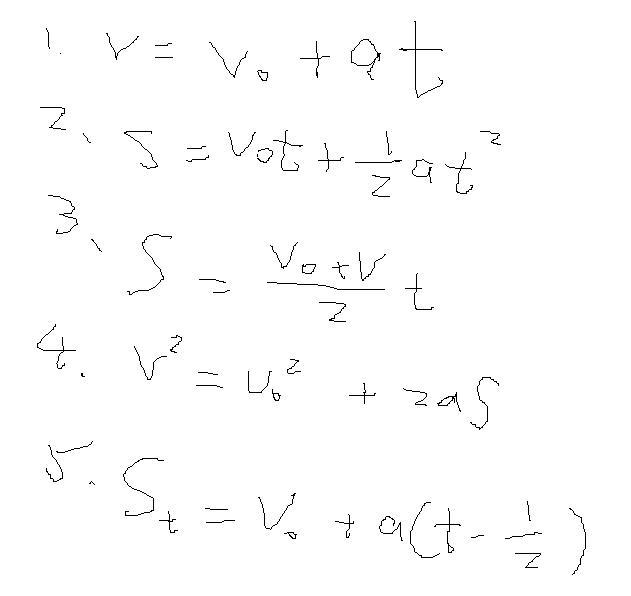 公式 物理