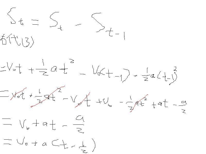 高中物理加速度公式有那些?