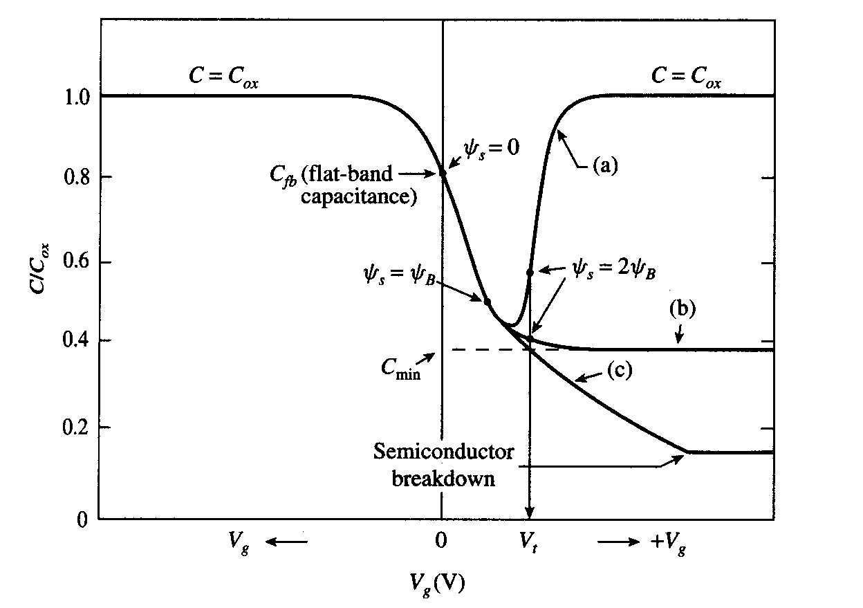 电路 电路图 电子 设计图 原理图 1248_879